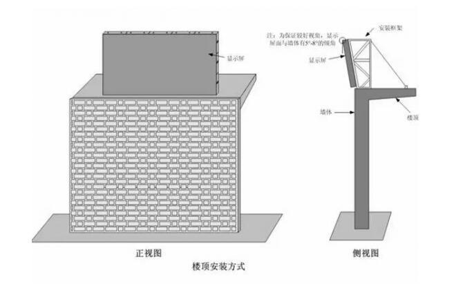 深圳鑫普特LED户外屏厂家