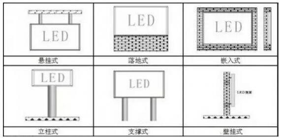 深圳鑫普特LED显示屏安装